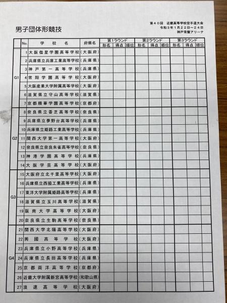 速報 第40回近畿高等学校空手道大会 トーナメント_e0238098_17001651.jpeg