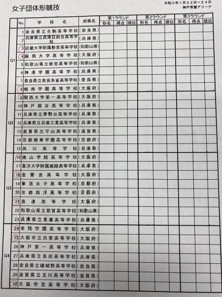 速報 第40回近畿高等学校空手道大会 トーナメント_e0238098_17003303.jpeg