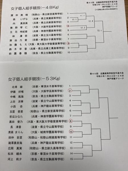 速報 第40回近畿高等学校空手道大会 トーナメント_e0238098_17012126.jpeg