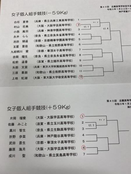 速報 第40回近畿高等学校空手道大会 トーナメント_e0238098_17013351.jpeg