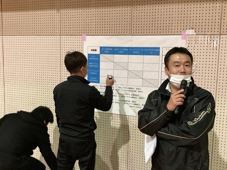 12月運動例会・臨時総会①_e0264823_12401452.jpg
