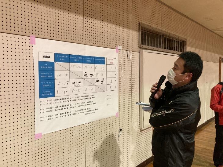 12月運動例会・臨時総会①_e0264823_12423324.jpg