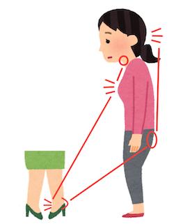 階段を降りにくいときには、足首のバランスをチェックしてみましょう 〜ある日の施術より〜_e0073240_18073378.jpg