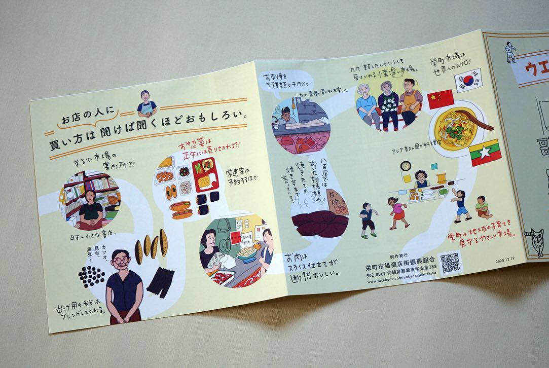 栄町市場あっちゃーMAP_c0191542_10303523.jpg