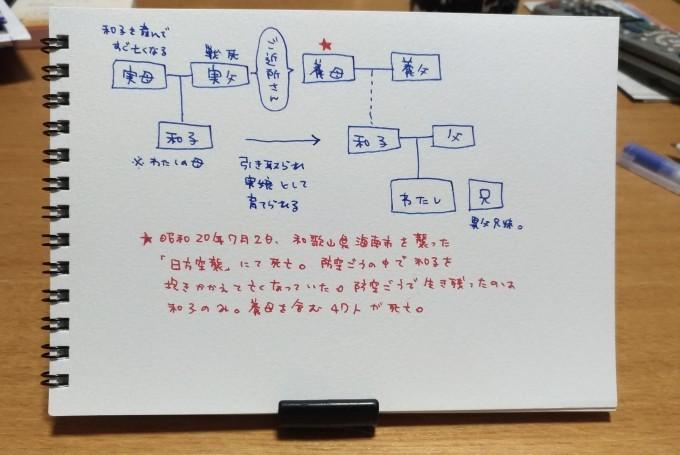 四十二年之夢_e0348119_20350723.jpg