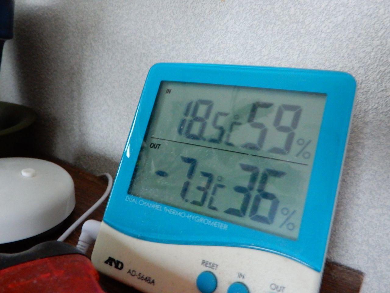 いきなり本格的真冬日戻る_c0025115_23235430.jpg