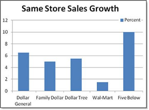 コロナ禍でも成長する米国で注目のお店、Five Below(ファイブ・ビロウ)、ニューヨーク五番街店_b0007805_03542239.jpg