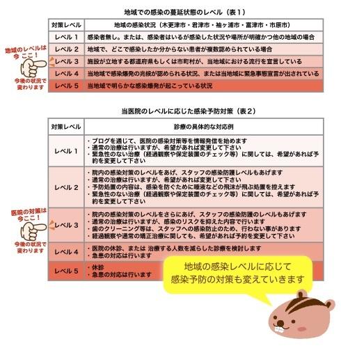 感染対策を行いながら診療しています・・・令和3年2月23日更新_e0025661_16120130.jpg