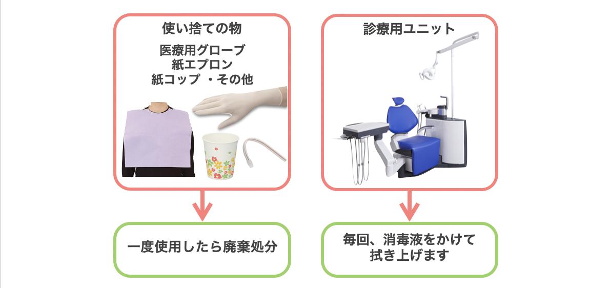 当医院の感染予防の取り組みについて (2021年1月現在)_e0025661_10041694.png