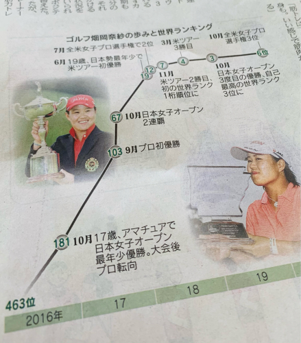 【日々のイロイロ】女子プロゴルファー 畑岡奈紗選手♡_f0207881_18423853.jpg