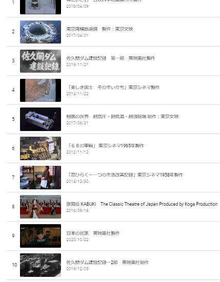 You Tube 配信している「NPO法人科学映像」作品の再生回数が2,900万回を超える_b0115553_23381034.png