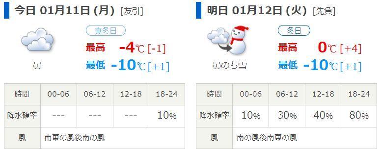 連続真冬日最後の夜になるか_c0025115_21251112.jpg