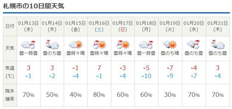連続真冬日最後の夜になるか_c0025115_21251877.jpg