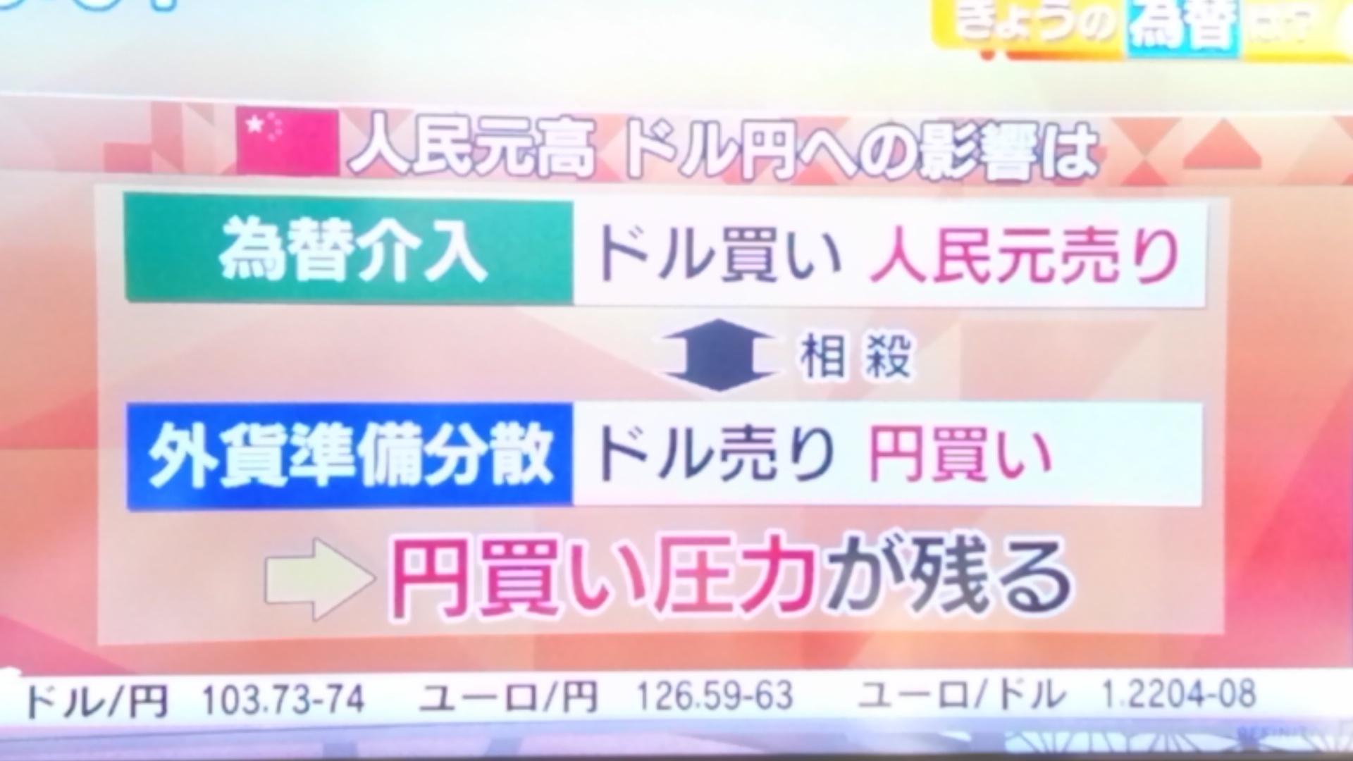 円買い圧力が高まる_d0262085_09470095.jpg