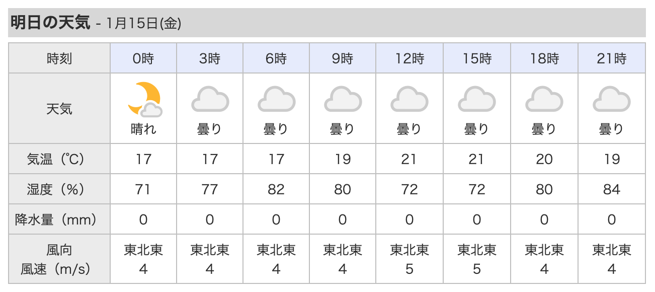 金曜日は弱めの東風。日曜日に期待しましょう。_c0098020_19261962.png