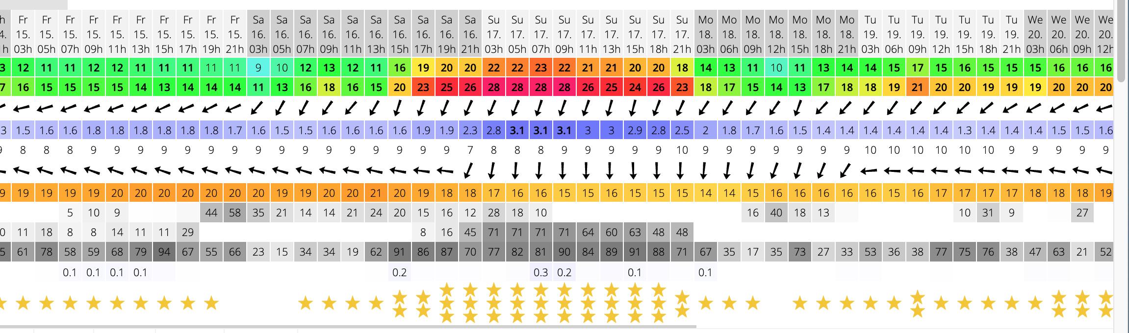 金曜日は弱めの東風。日曜日に期待しましょう。_c0098020_19265973.png