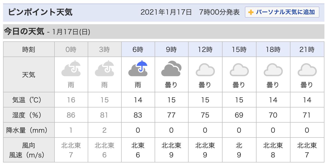 日曜日、北風吹いています。瀬長島へ向かいます。_c0098020_08025514.png