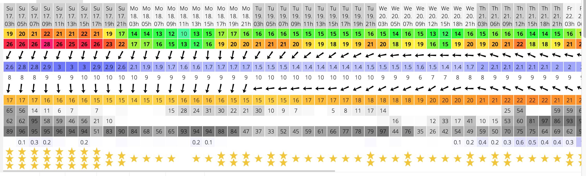 日曜日、北風吹いています。瀬長島へ向かいます。_c0098020_08054973.png