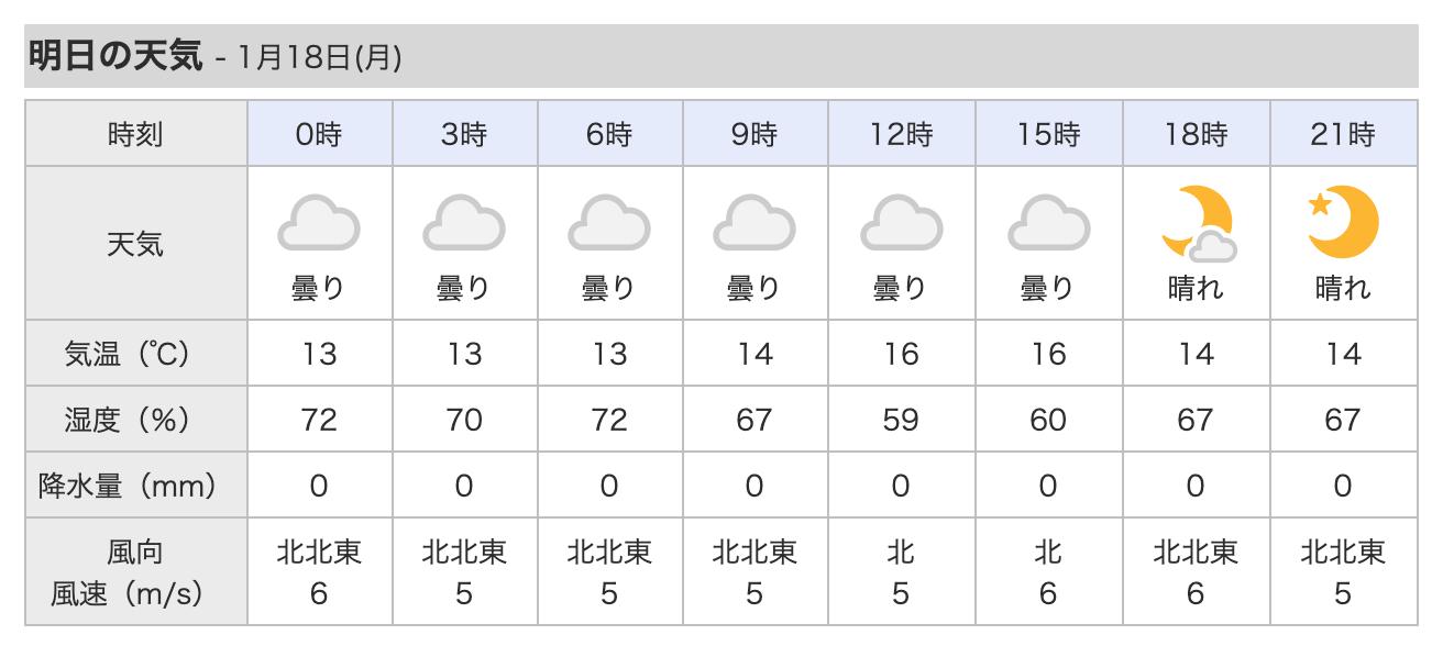 明日、月曜日、弱めの北風。_c0098020_17571090.png
