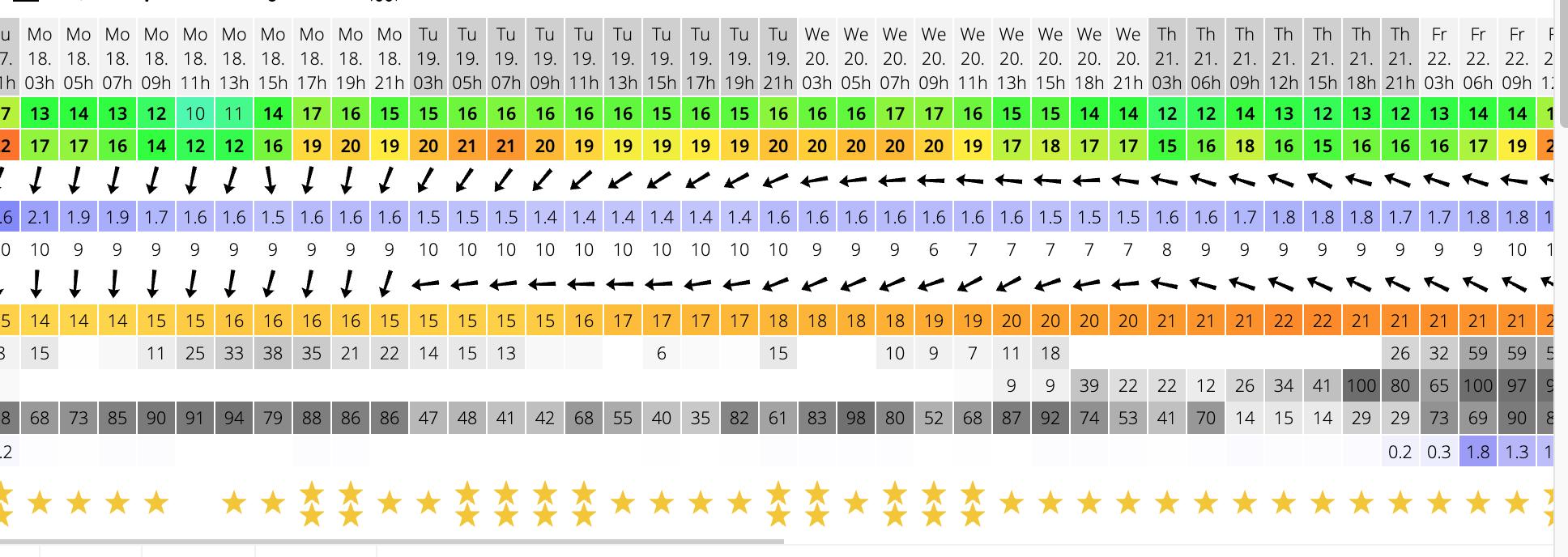 明日、月曜日、弱めの北風。_c0098020_17575154.png