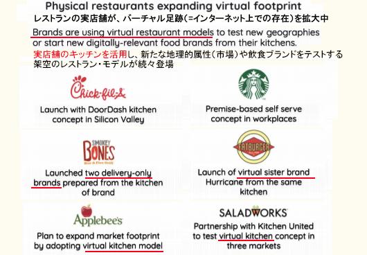 コロナ禍を生き残るため、米国の外食産業はどのような変化(進化)を見せたのか?_b0007805_05394866.jpg