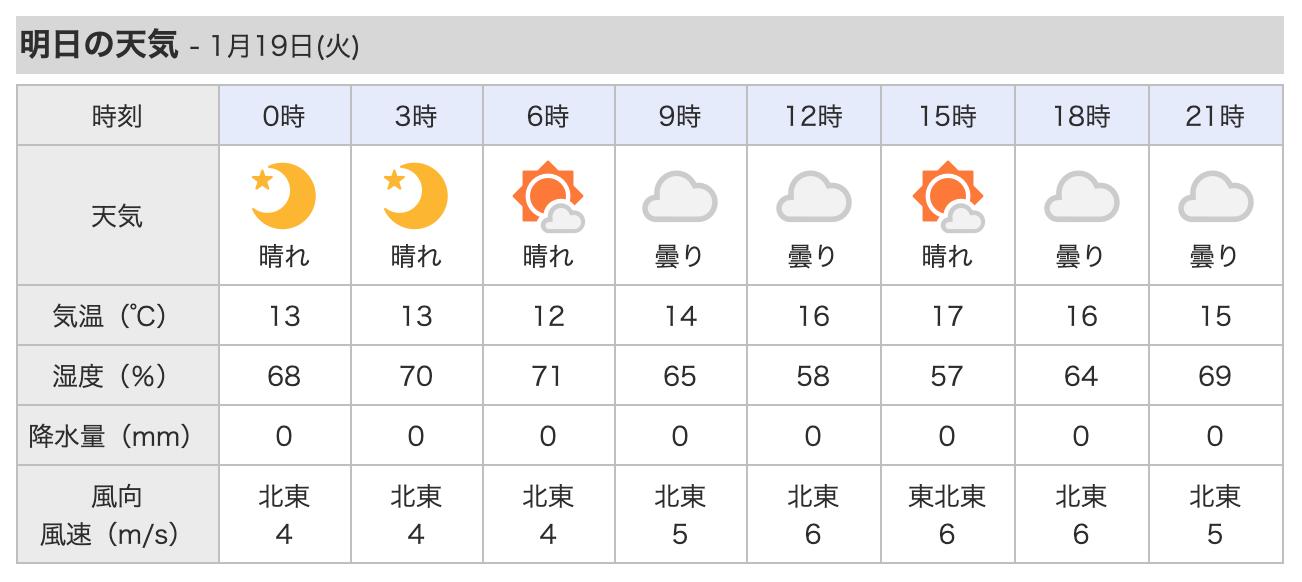 月曜日、北風少しだけ吹きます。_c0098020_05334620.png
