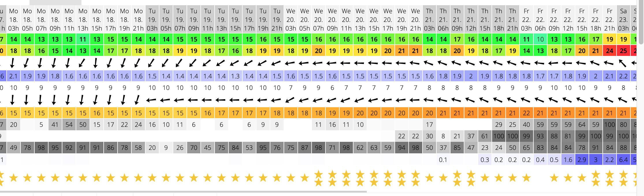 月曜日、北風少しだけ吹きます。_c0098020_05343354.png
