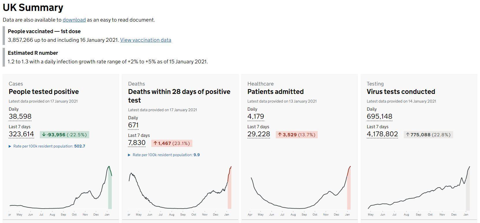 【新型コロナ】英国 最新レポート⑥ 世論調査では64%が「必ず接種したい」_c0016826_03152024.jpg