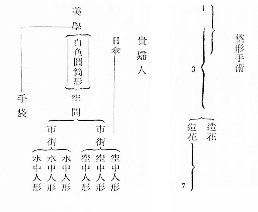 毛萱街道活版印刷製本所さんの北園克衛「整型手術」活版再現_e0000935_21323217.jpg