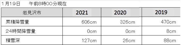 大寒2021/二十四節気_c0189970_09041369.jpg