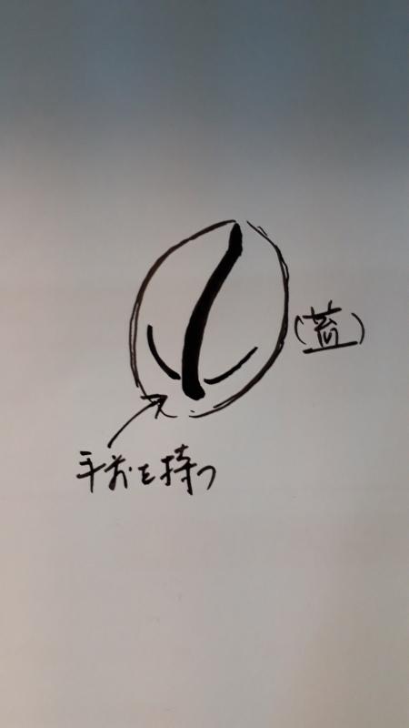 膳所焼 芋頭水指 蓋の扱い_d0377709_16502306.jpg