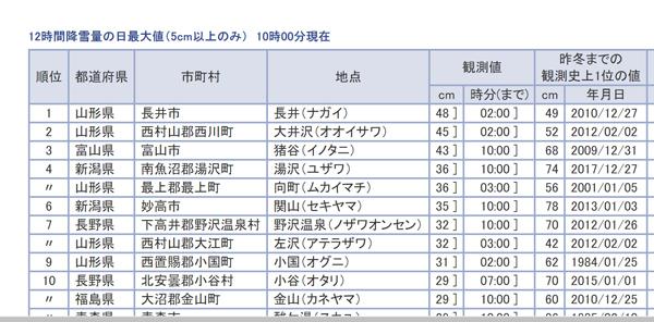 タケオ社長のDAKARA金栄堂 Youtube編 RADAR系サングラスの見た目を変えないでノーズパッドの高さを改良_c0003493_13182155.jpg