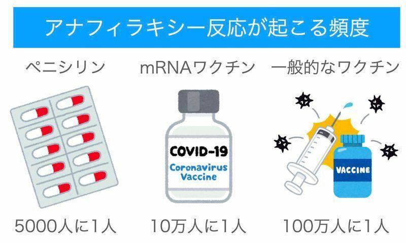 GO  TO  と  ワクチン接種と ETC  ヽ(´o`;_f0039487_12465868.jpg