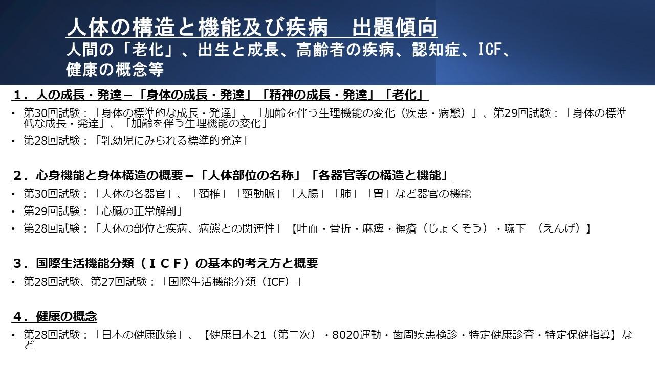 第33回社会福祉士国家試験出題予想 筆者の東洋大学受験対策講座 動画 令和3年_f0206007_11595865.jpg