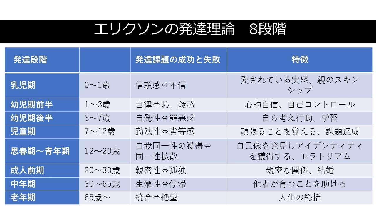 第33回社会福祉士国家試験出題予想 筆者の東洋大学受験対策講座 動画 令和3年_f0206007_12002820.jpg