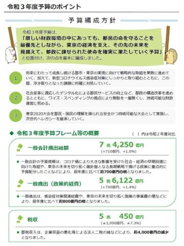 令和3年度東京都予算案公表_f0059673_22103868.jpg