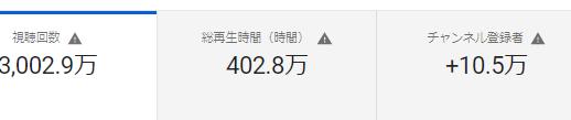Y0u Tube「NPO法人科学映像館」掲載作品の総再生回数が3,000万回をこえる_b0115553_20415861.png