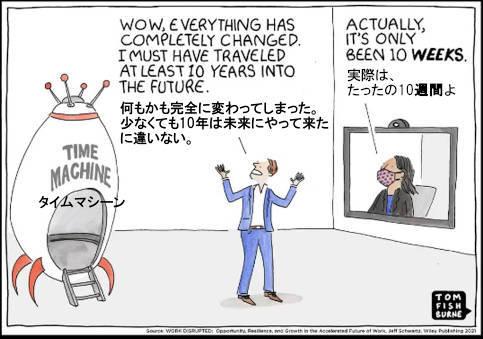 今や米テック系企業の間では『3ヶ月の間に10年分の成長・変化』が決り文句_b0007805_07273790.jpg