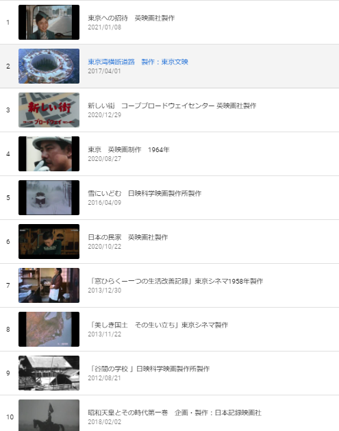 You Tube「NPO法人科学映像館」掲載作品の話題トップ10_b0115553_22042197.png