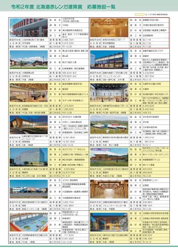 赤れんが建築賞2020、応募1覧_c0189970_08514292.jpg