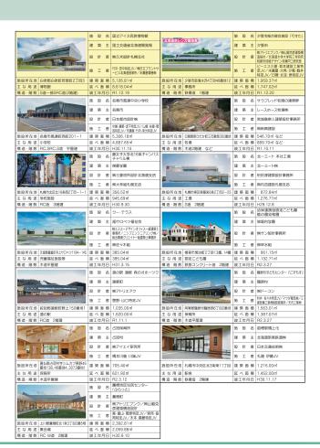 赤れんが建築賞2020、応募1覧_c0189970_08520510.jpg