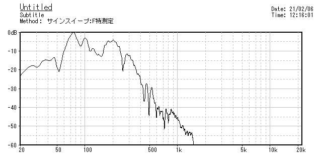 """Dyton Audio RSS390-PR 15\""""パッシブラジエーターを使ってみました。」_b0052286_20213526.jpg"""