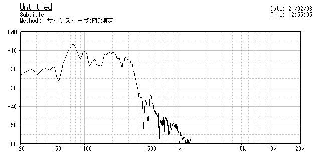 """Dyton Audio RSS390-PR 15\""""パッシブラジエーターを使ってみました。」_b0052286_20345804.jpg"""