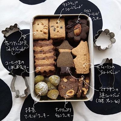 最新クッキー缶と新しいお皿。 ◆  by アン@トルコ_d0227344_07175845.jpeg