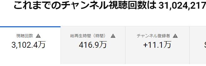 You Tube「NPO法人科学映像館」掲載作品の再生回数が3,1000万回をこえました_b0115553_22021147.png
