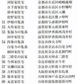 『日本の民家』新版(絶版)/ 近畿_c0189970_10570231.jpg