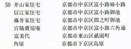 『日本の民家』新版(絶版)/ 近畿_c0189970_10595365.jpg