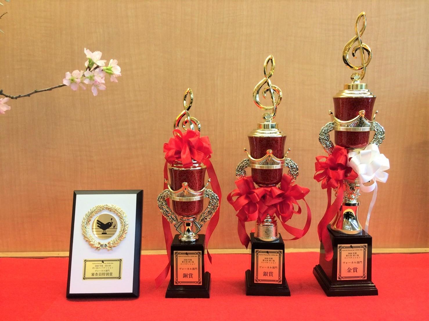 第8回青い鳥コンペティション 入賞者発表_c0150287_18552752.jpg