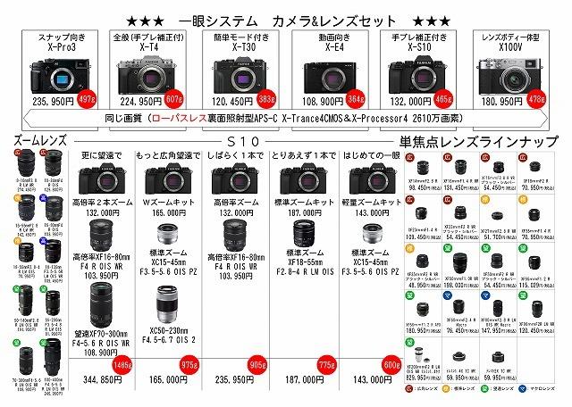 カメラってレンズ選びでキャラクターが変わる!_f0221724_18151103.jpg