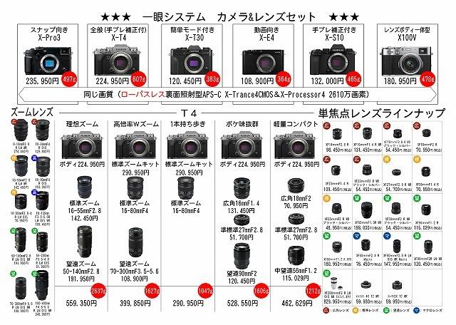 カメラってレンズ選びでキャラクターが変わる!_f0221724_18151118.jpg